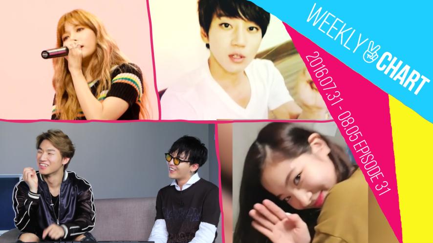 [WEEKLY V CHART] 이번 주 하트 수 1위 방송은?!
