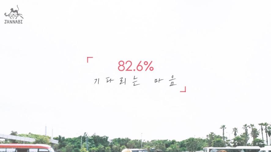 82.6% #3