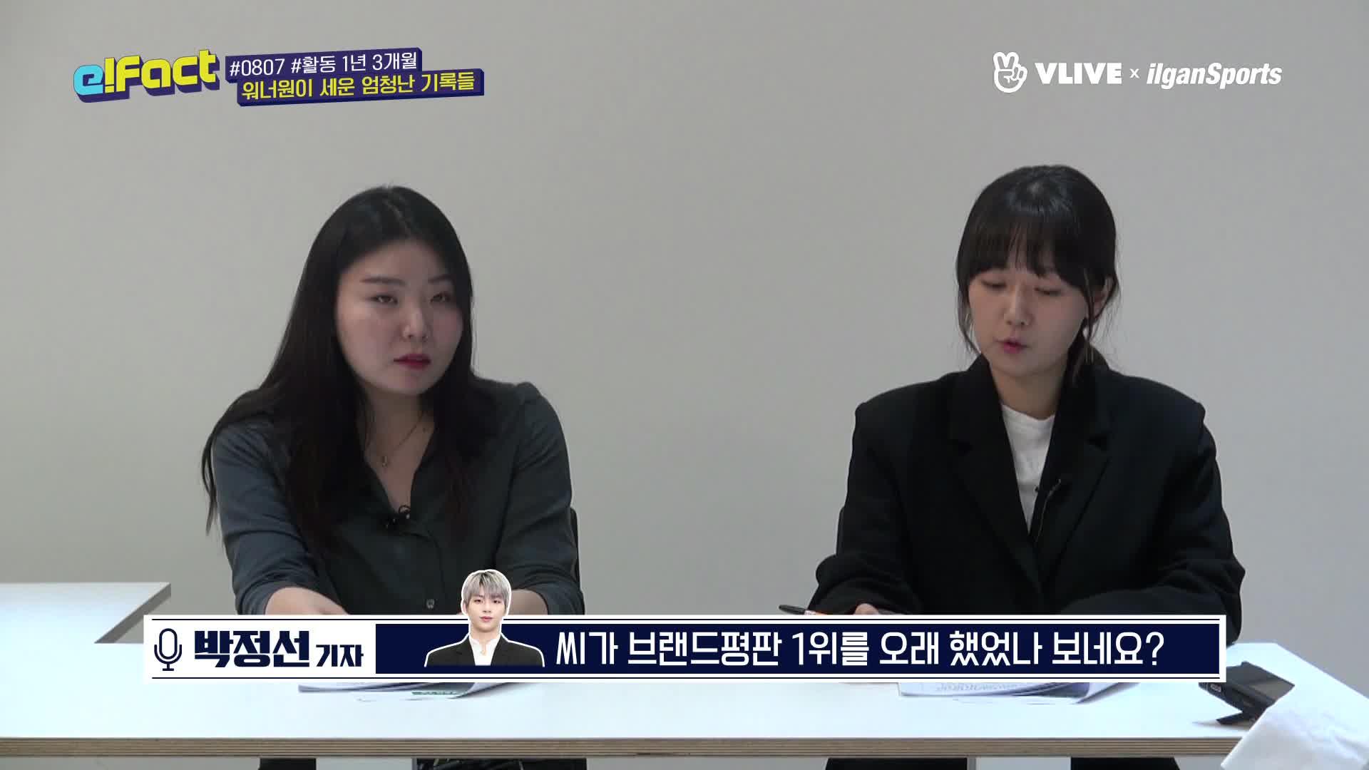 ★워너원 컴백 기념 스페셜★ 데뷔 1년 3개월 동안 써내려 간 괴물신인그룹의 어메이징 기록들