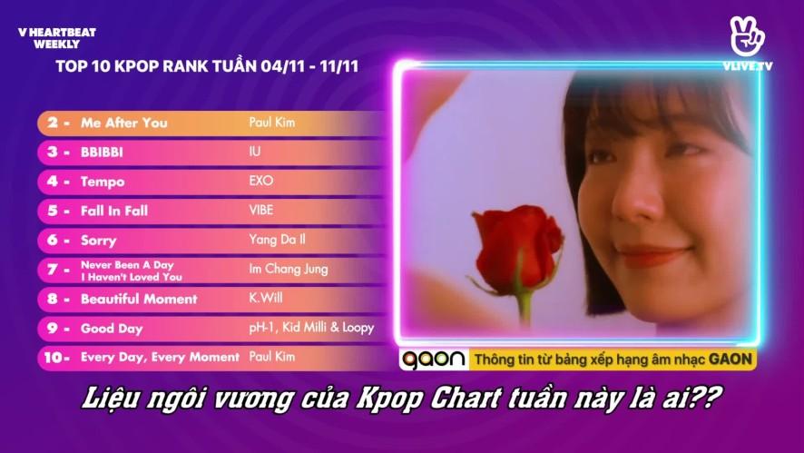 [V HEARTBEAT WEEKLY] Ep.20- K POP CHART & NEWS