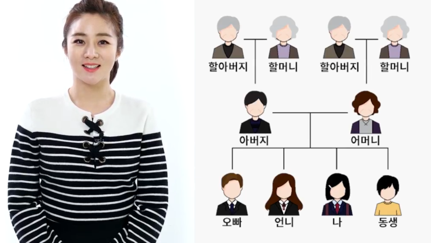 [Korean in Dramas]Please Find Her#10 - How to introduce your family (Sejong Hakdang)