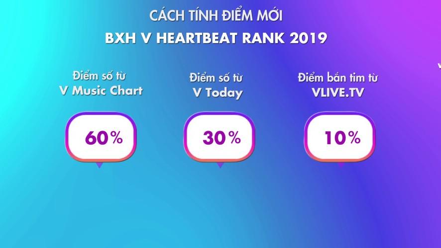 Cách tính điểm mới BXH VHEARTBEAT RANK 2019