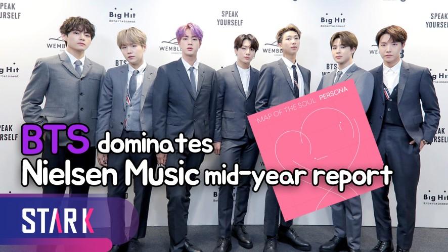 BTS dominates Nielsen Music mid-year report (방탄소년단, 美 닐슨 뮤직 상반기 리포트 '톱 10 피지컬 앨범' 1위!)