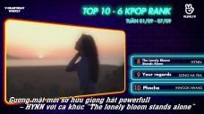[V HEARTBEAT WEEKLY] Ep.61- K POP CHART & NEWS