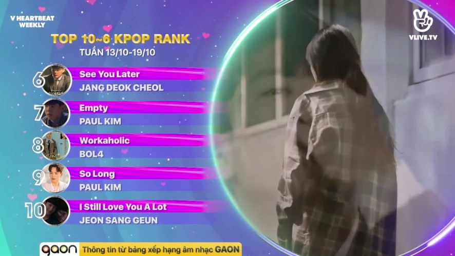 [V HEARTBEAT WEEKLY] Ep.67- K POP CHART & NEWS